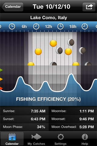 iPhone Apps Any Great Fisherman