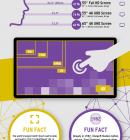 Multitouch Infographic
