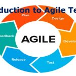 How Agile Testing Improves the Quality & Reduces the Cost of a Software Project